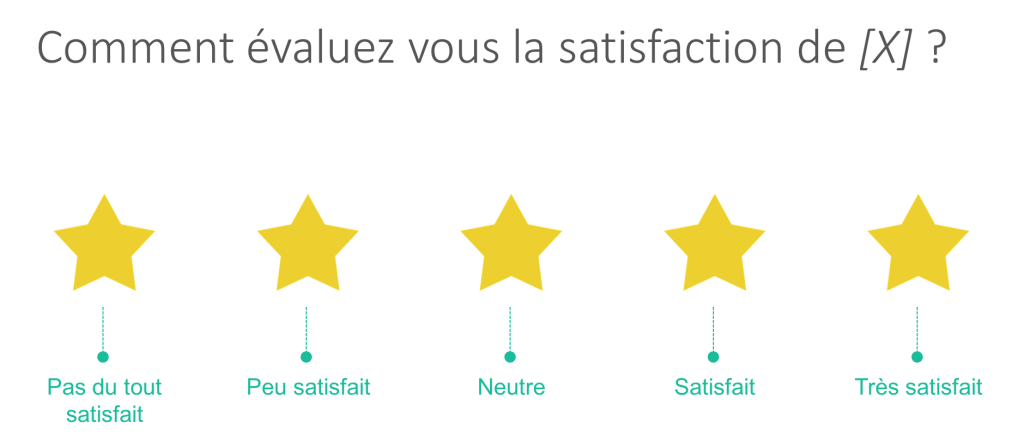 satisfaction client blog